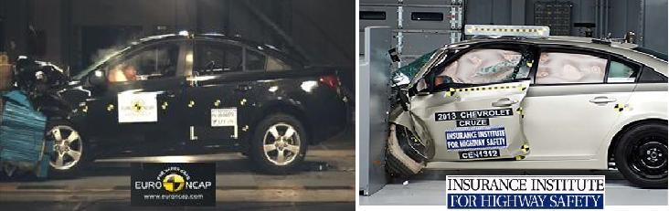 Toyota corolla yeni versiyonuyla katıldığı euroncap testlerinde
