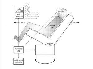 Apple VR gözlük çalışması