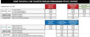 Yeni Toyota C-HR Fiyat Listesi
