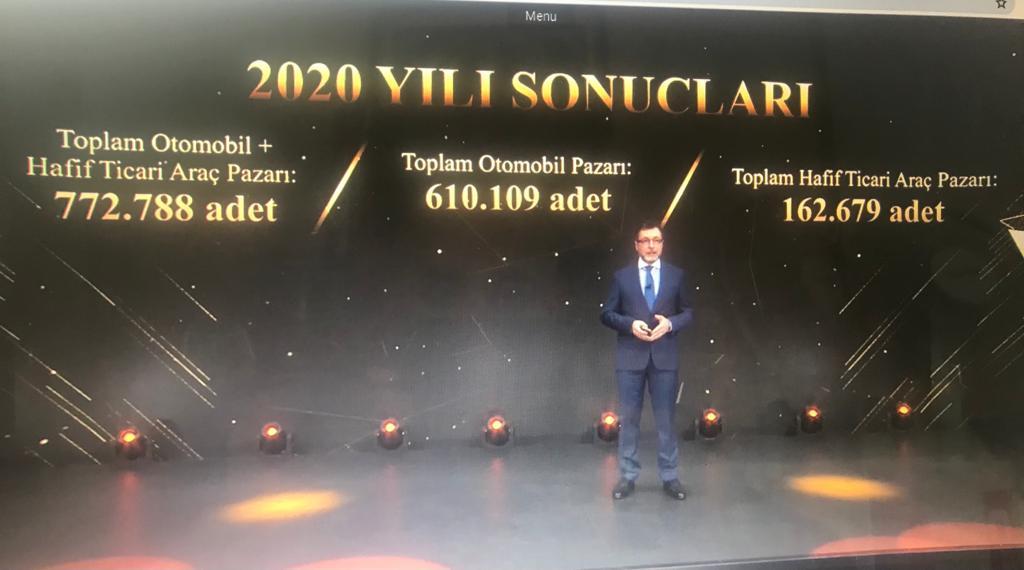 2020'de sıfır araç satışları 772.788 oldu